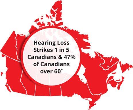 Hearing loss statistics in Canada